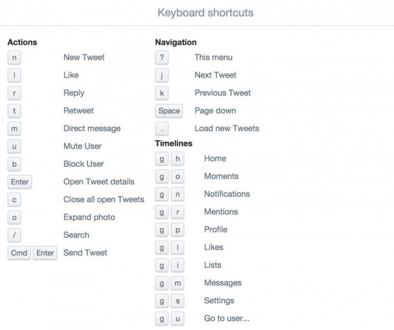 twitter billentyűkombináció - hot keys